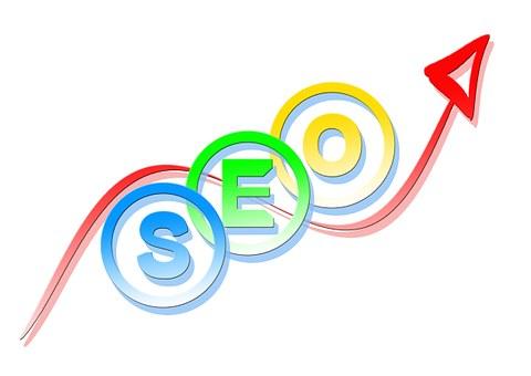 网站常见的几个快速优化方法